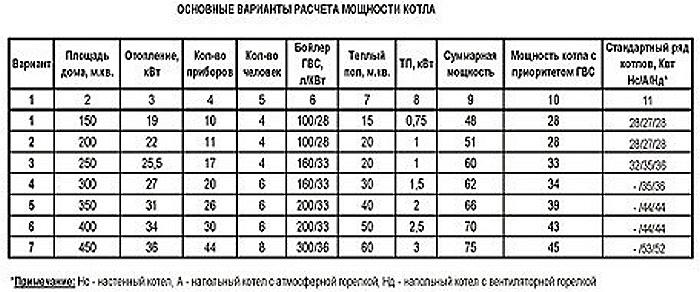 Совместимость радиаторов и элементов отопления, изображение №2
